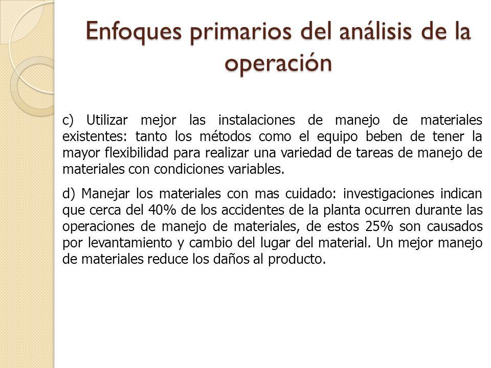 Enfoques primarios del análisis de la operación c) Utilizar mejor las instalaciones de manejo de materiales existentes: tanto los métodos como el equi