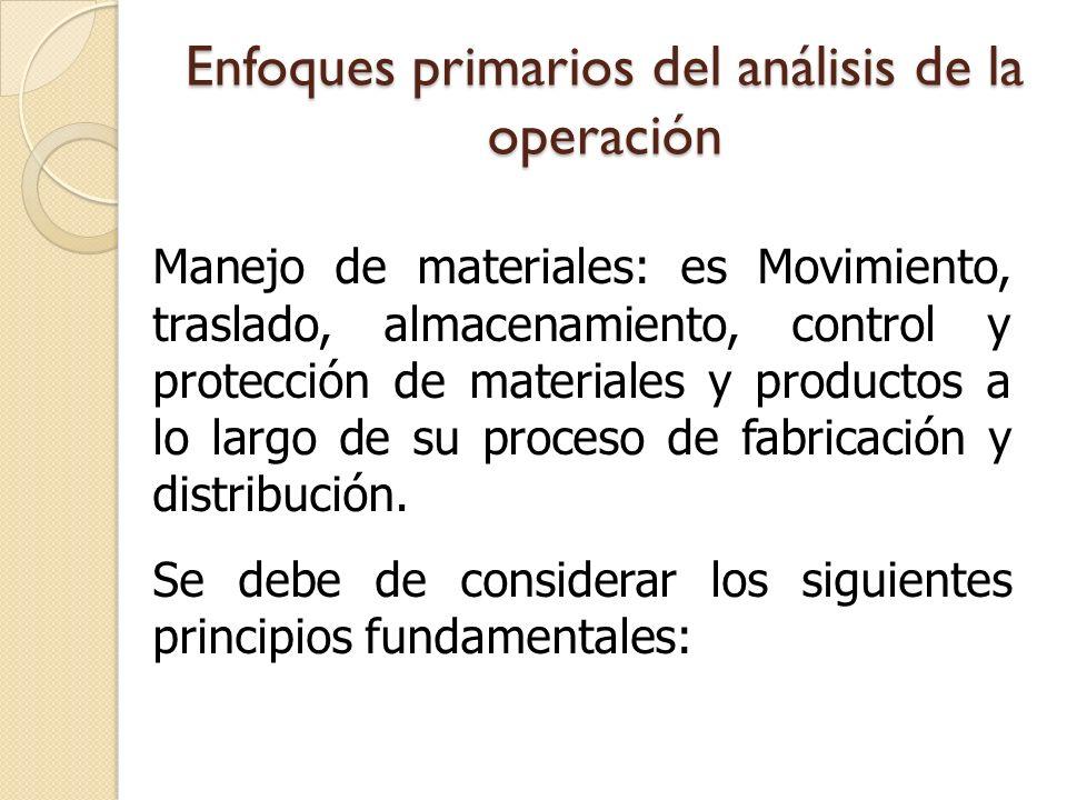 Enfoques primarios del análisis de la operación Manejo de materiales: es Movimiento, traslado, almacenamiento, control y protección de materiales y pr