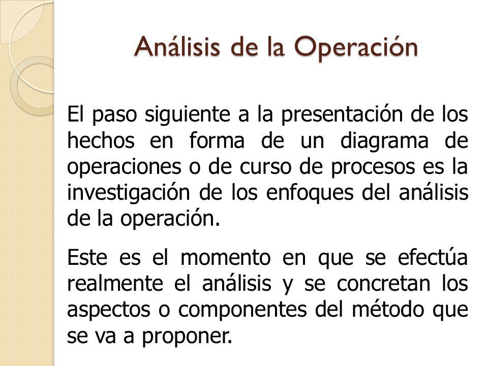 Análisis de la Operación El paso siguiente a la presentación de los hechos en forma de un diagrama de operaciones o de curso de procesos es la investi