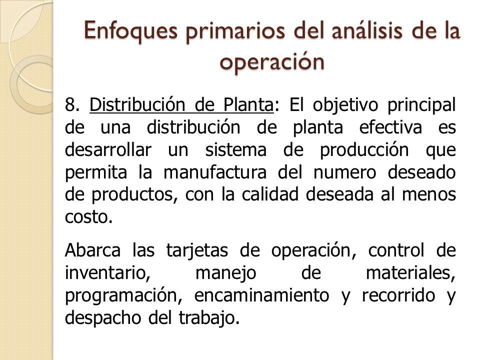 Enfoques primarios del análisis de la operación 8. Distribución de Planta: El objetivo principal de una distribución de planta efectiva es desarrollar