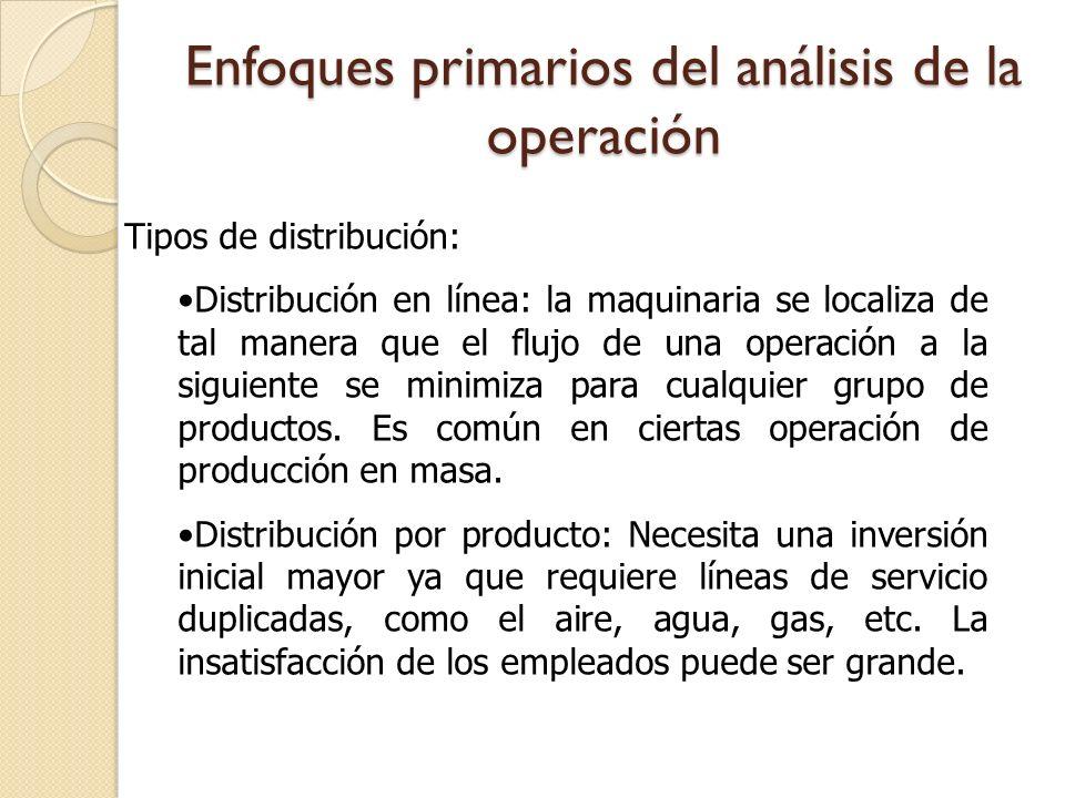 Enfoques primarios del análisis de la operación Tipos de distribución: Distribución en línea: la maquinaria se localiza de tal manera que el flujo de
