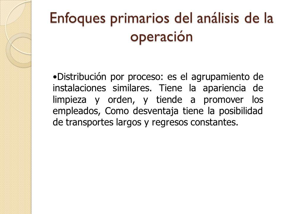 Enfoques primarios del análisis de la operación Distribución por proceso: es el agrupamiento de instalaciones similares. Tiene la apariencia de limpie