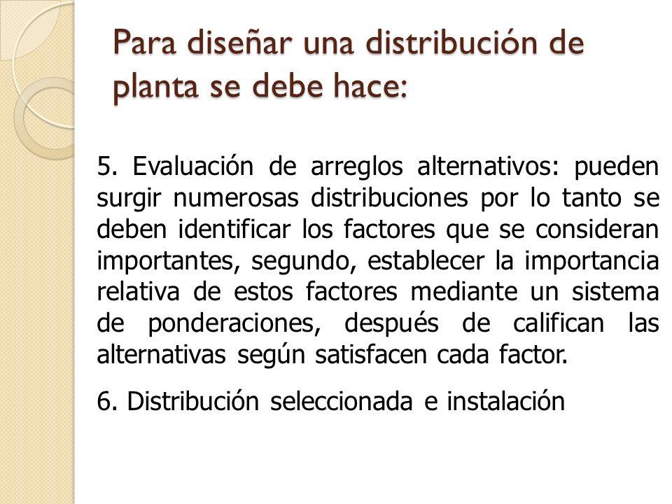 Para diseñar una distribución de planta se debe hace: 5. Evaluación de arreglos alternativos: pueden surgir numerosas distribuciones por lo tanto se d