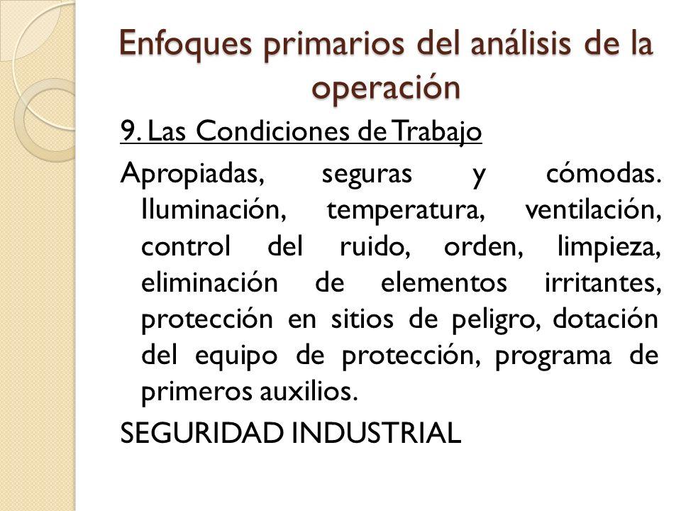 Enfoques primarios del análisis de la operación 9. Las Condiciones de Trabajo Apropiadas, seguras y cómodas. Iluminación, temperatura, ventilación, co