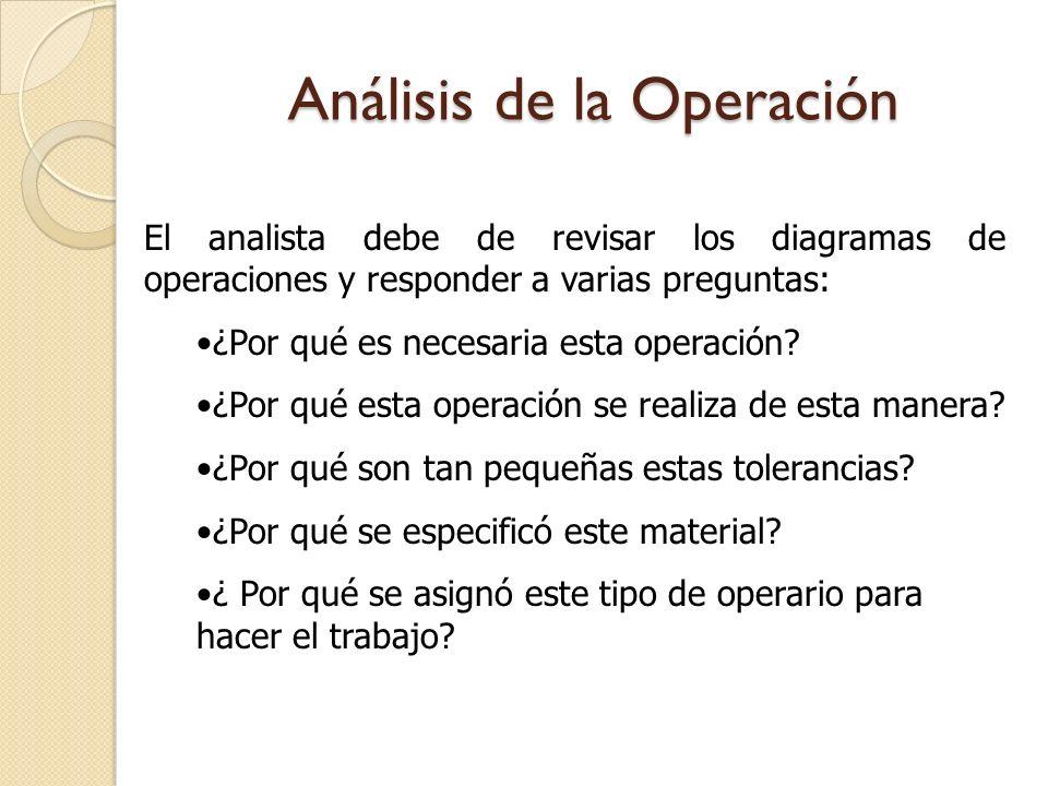 Análisis de la Operación El analista debe de revisar los diagramas de operaciones y responder a varias preguntas: ¿Por qué es necesaria esta operación