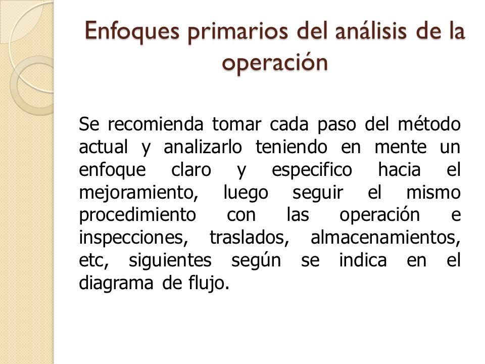 Enfoques primarios del análisis de la operación Se recomienda tomar cada paso del método actual y analizarlo teniendo en mente un enfoque claro y espe