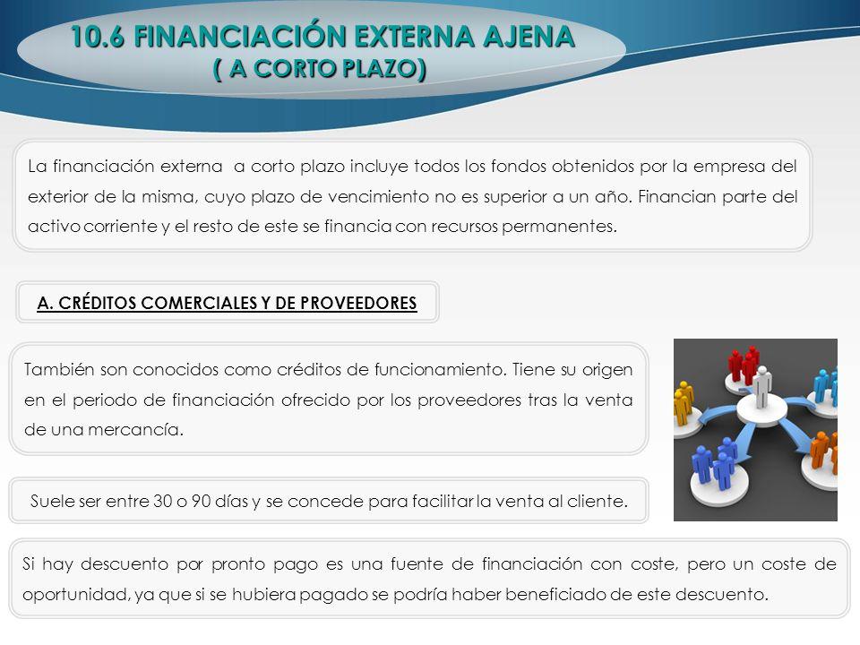 10.6 FINANCIACIÓN EXTERNA AJENA ( A CORTO PLAZO) La financiación externa a corto plazo incluye todos los fondos obtenidos por la empresa del exterior