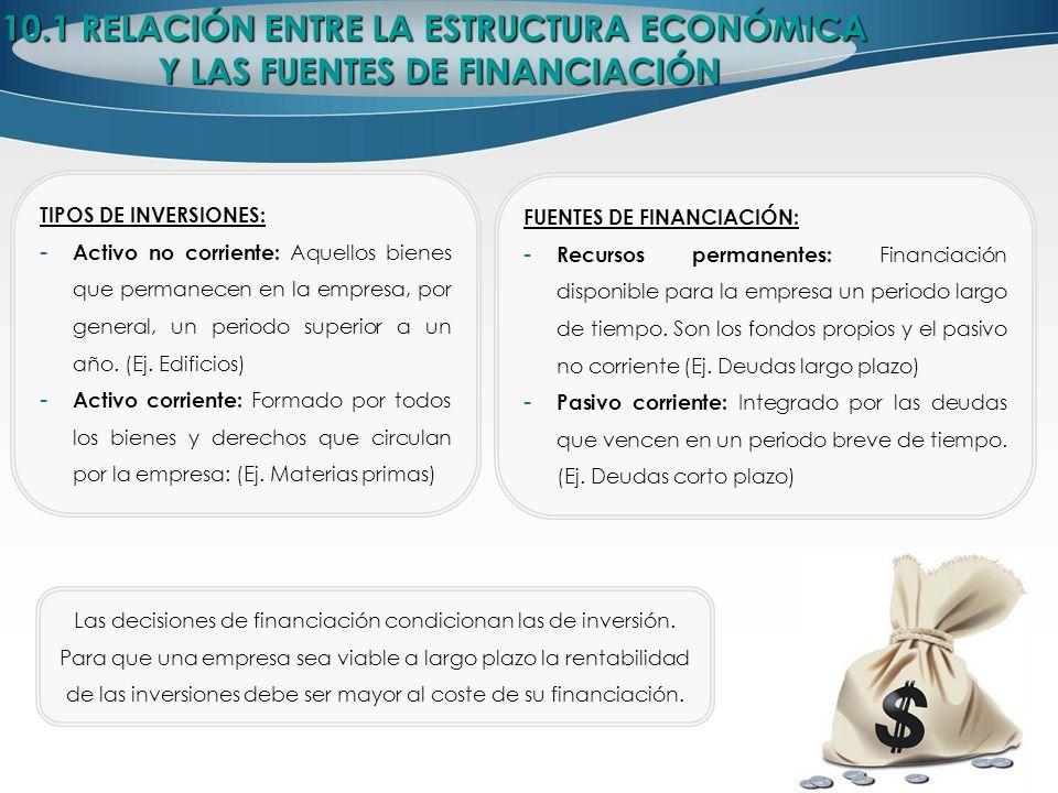 ACTIVO = PATRIMONIO NETO + PASIVO 10.1 RELACIÓN ENTRE LA ESTRUCTURA ECONÓMICA Y LAS FUENTES DE FINANCIACIÓN Y LAS FUENTES DE FINANCIACIÓN ESTRUCTURA ECONOMICA = ESTRUCTURA FINANCIERA -El activo no corriente debe ser financiado con ……………….……… capitales permanentes.