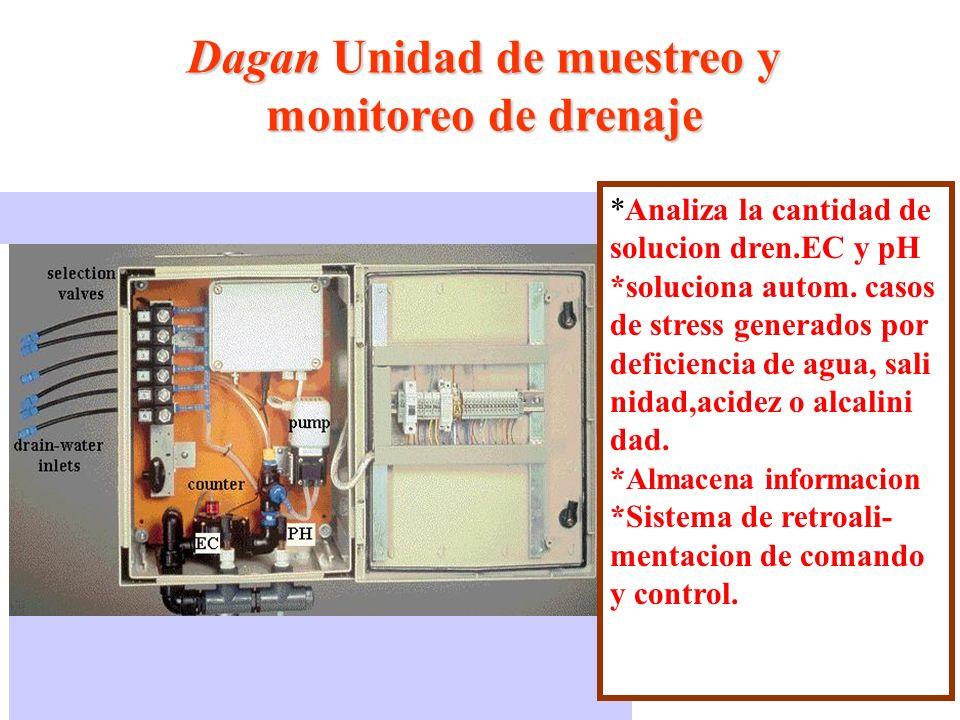pH/EC DAGAN-Sistema para el muestreo y analisis del drenaje Unidades de coleccion de drenaje Unid Bombeo central Sist ctrol de fertirrigacion Retroali