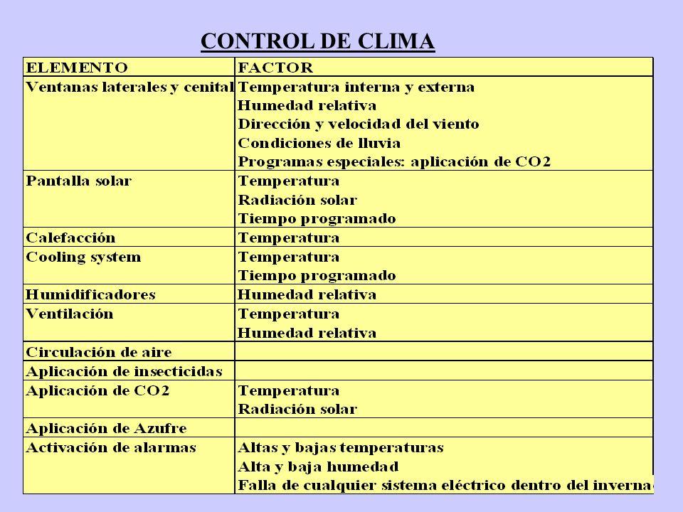SOFT DE PROGRAMACION RIEGO FERTILIZACION DRENAJE CLIMA DIARIO DE EVENTOS