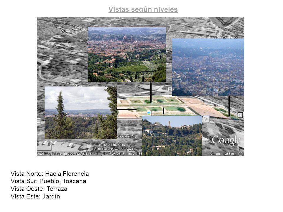 Vistas según niveles Vista Norte: Hacia Florencia Vista Sur: Pueblo, Toscana Vista Oeste: Terraza Vista Este: Jardín