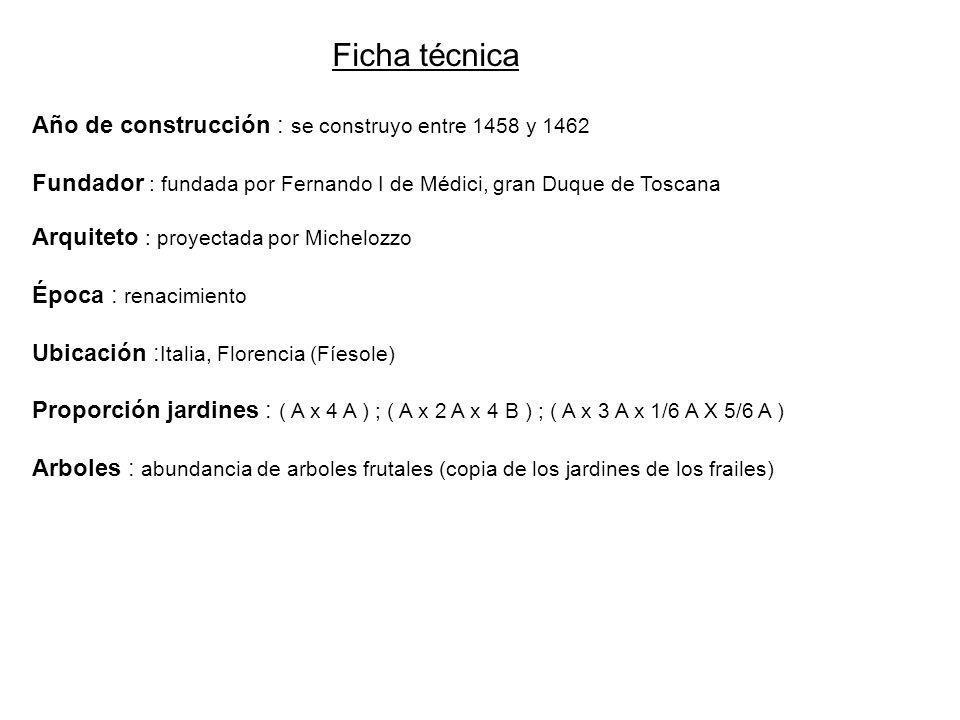 Ficha técnica Año de construcción : se construyo entre 1458 y 1462 Fundador : fundada por Fernando I de Médici, gran Duque de Toscana Arquiteto : proy