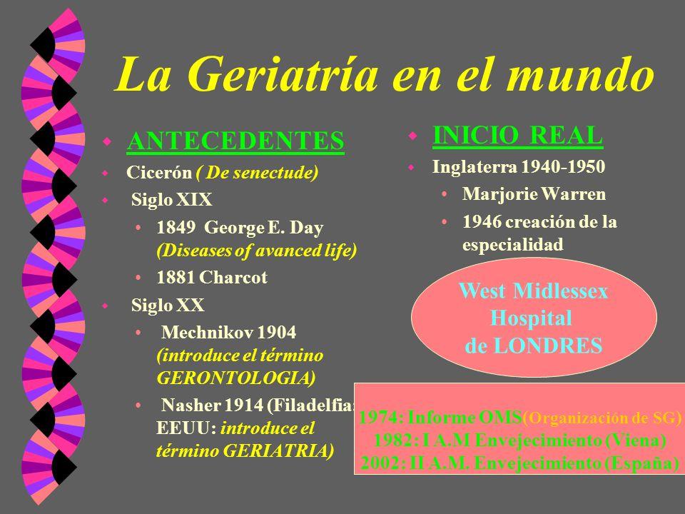 La Geriatría en el mundo w ANTECEDENTES w Cicerón ( De senectude) w Siglo XIX 1849 George E. Day (Diseases of avanced life) 1881 Charcot w Siglo XX Me