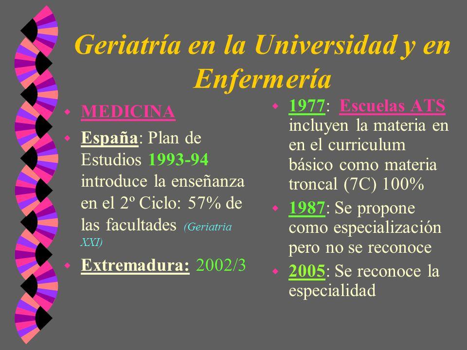 Geriatría en la Universidad y en Enfermería w MEDICINA w España: Plan de Estudios 1993-94 introduce la enseñanza en el 2º Ciclo: 57% de las facultades