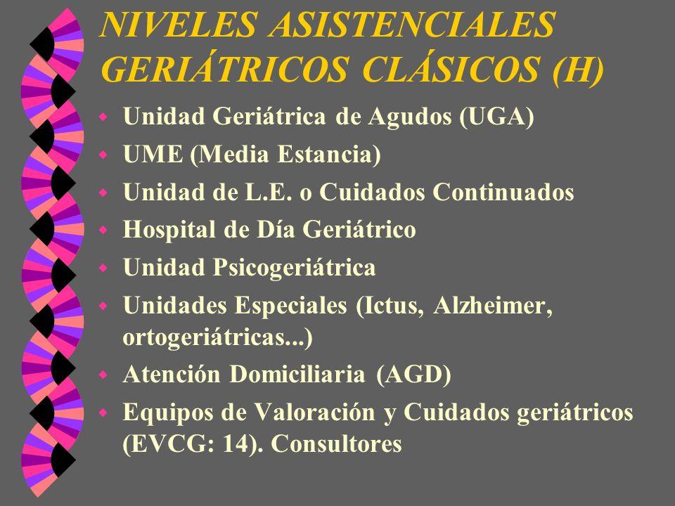 NIVELES ASISTENCIALES GERIÁTRICOS CLÁSICOS (H) w Unidad Geriátrica de Agudos (UGA) w UME (Media Estancia) w Unidad de L.E. o Cuidados Continuados w Ho