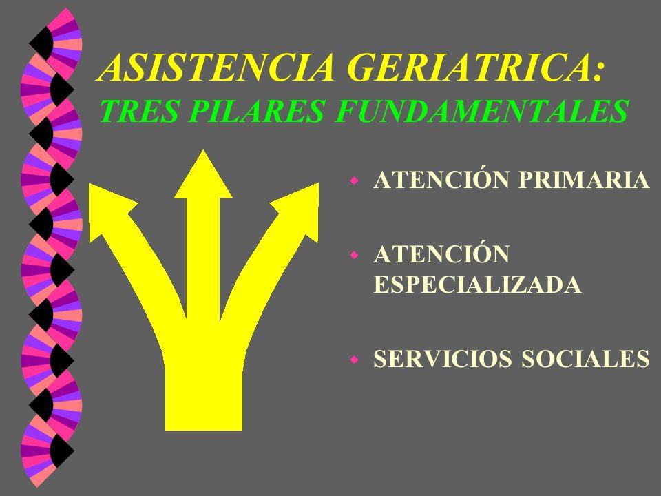 ASISTENCIA GERIATRICA: TRES PILARES FUNDAMENTALES w ATENCIÓN PRIMARIA w ATENCIÓN ESPECIALIZADA w SERVICIOS SOCIALES