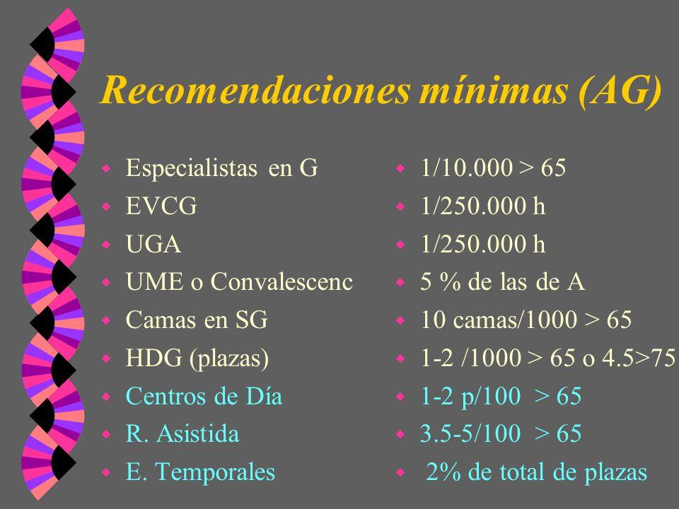 Recomendaciones mínimas (AG) w Especialistas en G w EVCG w UGA w UME o Convalescenc w Camas en SG w HDG (plazas) w Centros de Día w R. Asistida w E. T