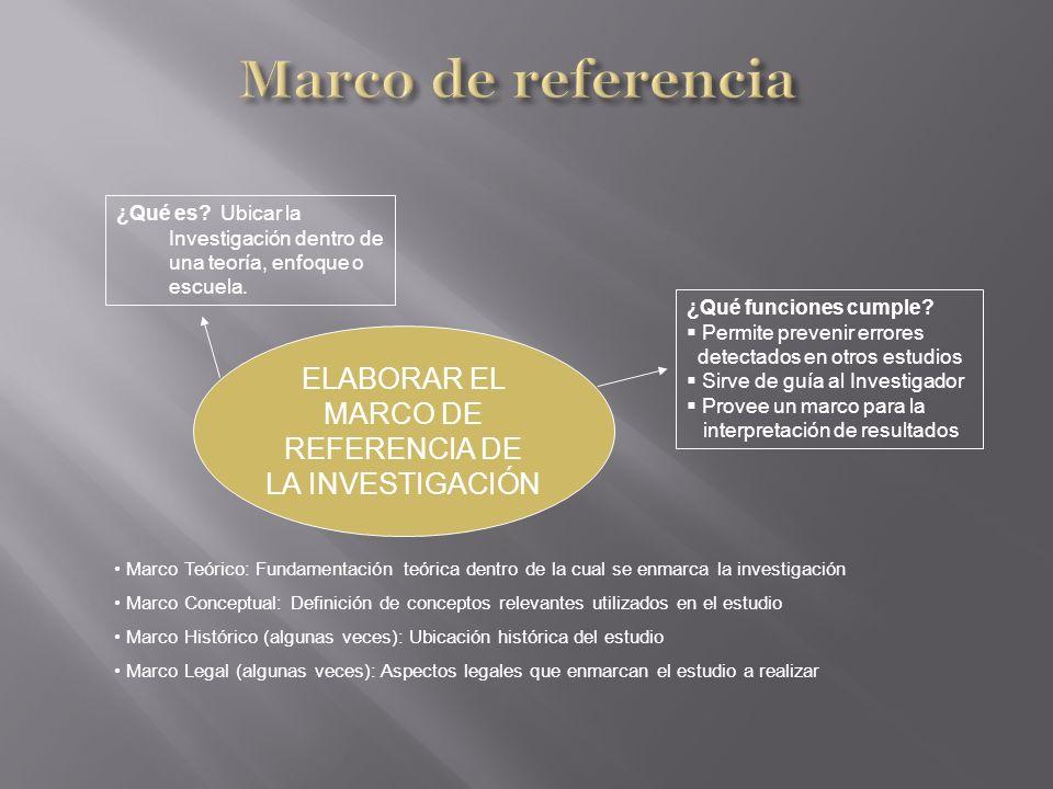 ELABORAR EL MARCO DE REFERENCIA DE LA INVESTIGACIÓN ¿Qué es.