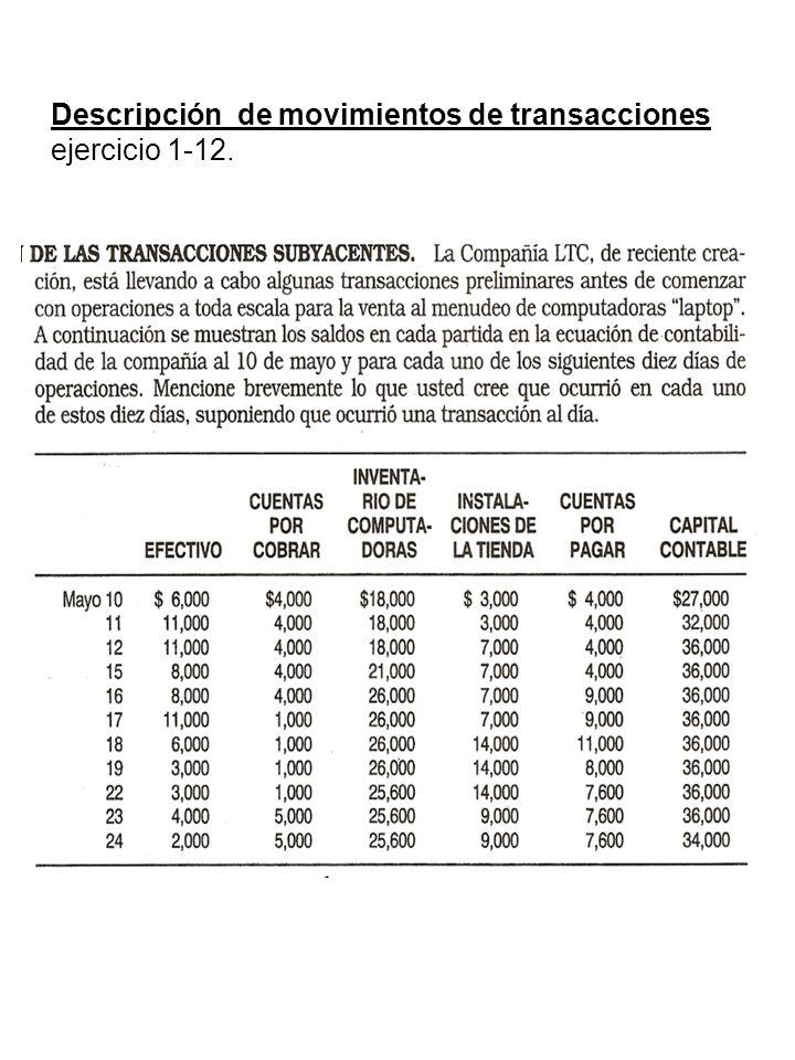 Descripción de movimientos de transacciones ejercicio 1-12.