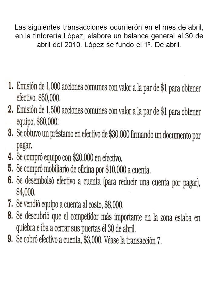 Las siguientes transacciones ocurrierón en el mes de abril, en la tintorería López, elabore un balance general al 30 de abril del 2010. López se fundo