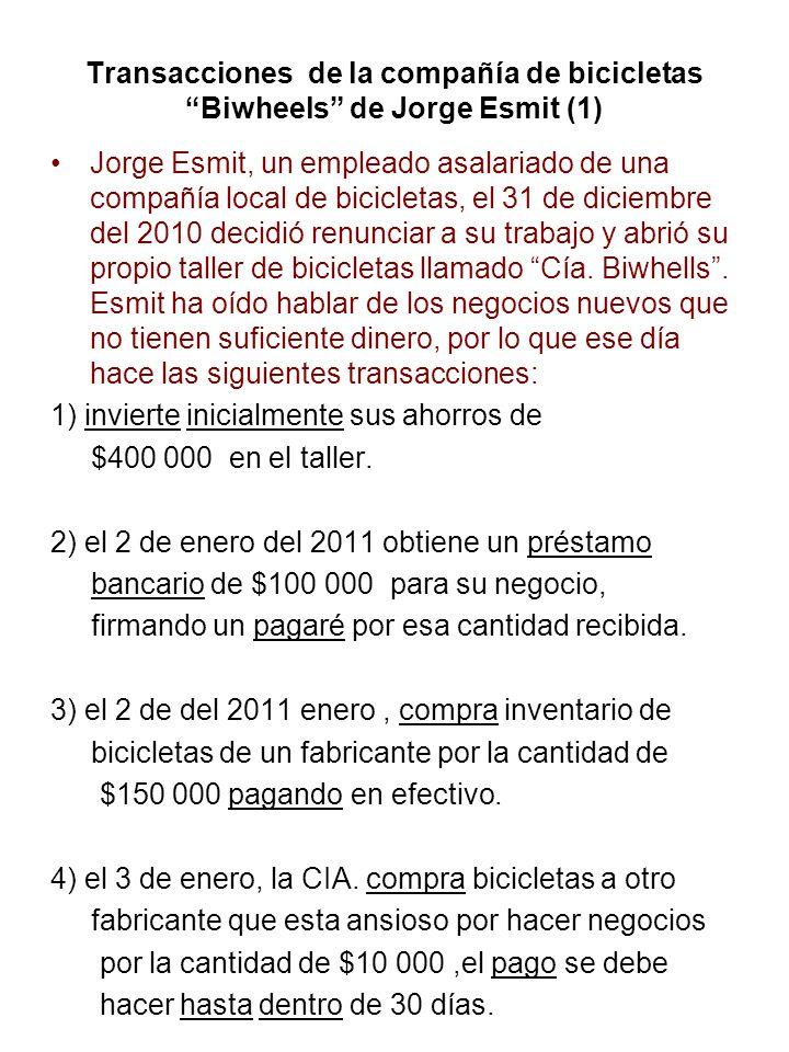 Transacciones de la compañía de bicicletas Biwheels de Jorge Esmit (1) Jorge Esmit, un empleado asalariado de una compañía local de bicicletas, el 31