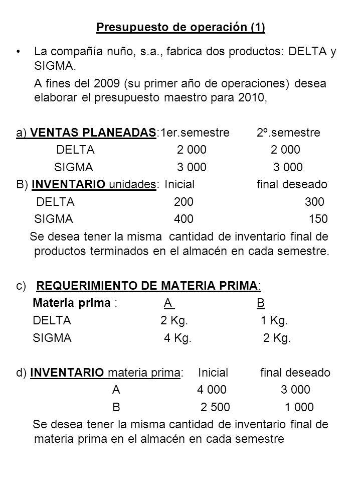 Presupuesto de operación (1) La compañía nuño, s.a., fabrica dos productos: DELTA y SIGMA. A fines del 2009 (su primer año de operaciones) desea elabo