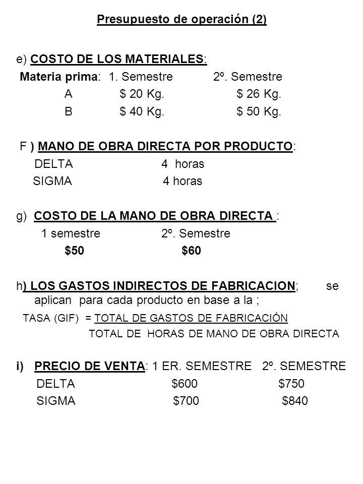 Presupuesto de operación (2) e) COSTO DE LOS MATERIALES: Materia prima: 1. Semestre 2º. Semestre A $ 20 Kg. $ 26 Kg. B $ 40 Kg. $ 50 Kg. F ) MANO DE O