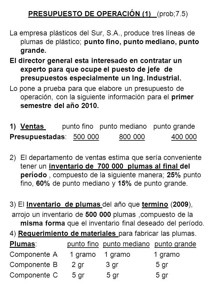 PRESUPUESTO DE OPERACIÓN (1) (prob;7.5) La empresa plásticos del Sur, S.A., produce tres líneas de plumas de plástico; punto fino, punto mediano, punt