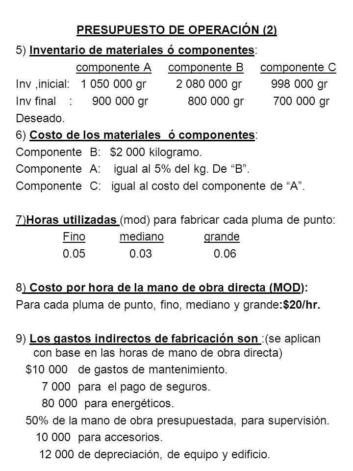 PRESUPUESTO DE OPERACIÓN (2) 5) Inventario de materiales ó componentes: componente A componente B componente C Inv,inicial: 1 050 000 gr 2 080 000 gr