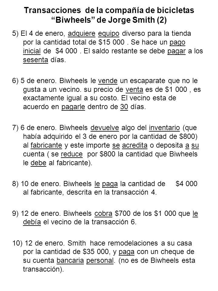 Transacciones de la compañía de bicicletas Biwheels de Jorge Smith (2) 5) El 4 de enero, adquiere equipo diverso para la tienda por la cantidad total