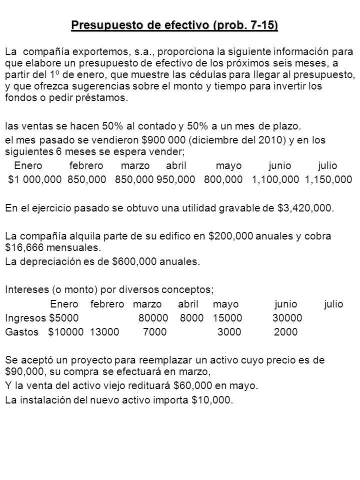 Presupuesto de efectivo (prob. 7-15) La compañía exportemos, s.a., proporciona la siguiente información para que elabore un presupuesto de efectivo de