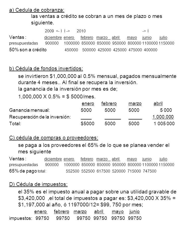a) Cedula de cobranza: las ventas a crédito se cobran a un mes de plazo o mes siguiente. 2009 2010 -> I Ventas : diciembre enero febrero marzo abril m