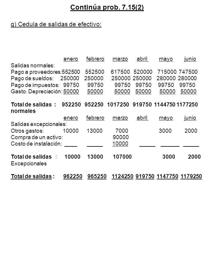 Continúa prob. 7.15(2) g) Cedula de salidas de efectivo: enero febrero marzo abril mayo junio Salidas normales: Pago a proveedores:552500 552500 61750