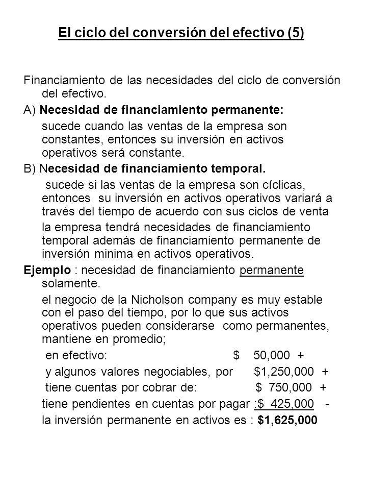 El ciclo del conversión del efectivo (5) Financiamiento de las necesidades del ciclo de conversión del efectivo. A) Necesidad de financiamiento perman