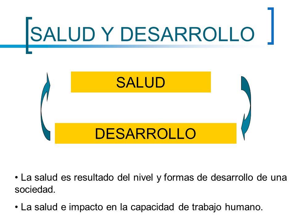 SALUD Y DESARROLLO SALUD DESARROLLO La salud es resultado del nivel y formas de desarrollo de una sociedad. La salud e impacto en la capacidad de trab