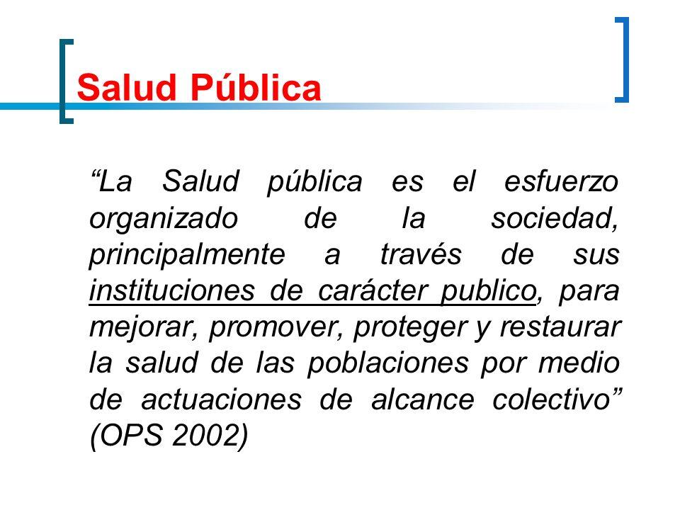 Salud Pública La Salud pública es el esfuerzo organizado de la sociedad, principalmente a través de sus instituciones de carácter publico, para mejora