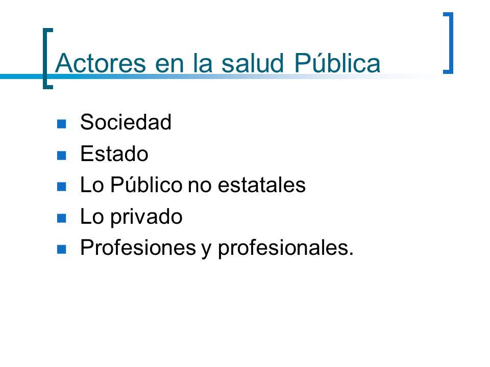 Actores en la salud Pública Sociedad Estado Lo Público no estatales Lo privado Profesiones y profesionales.