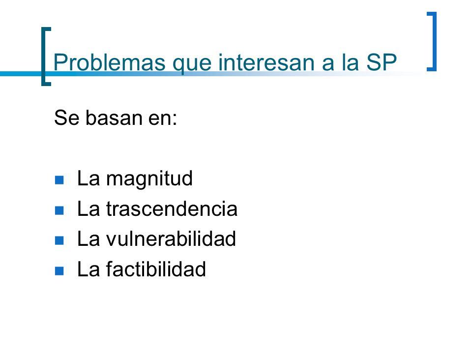 Problemas que interesan a la SP Se basan en: La magnitud La trascendencia La vulnerabilidad La factibilidad