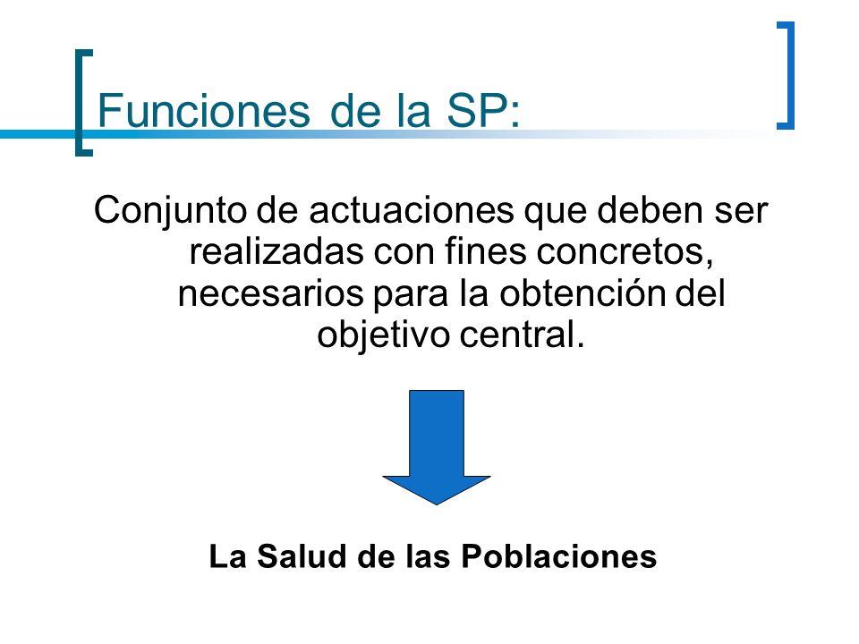 Funciones de la SP: Conjunto de actuaciones que deben ser realizadas con fines concretos, necesarios para la obtención del objetivo central. La Salud