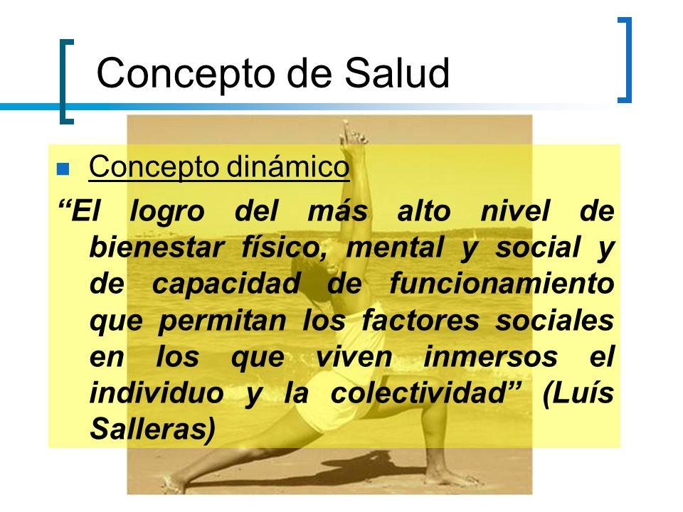 Concepto de Salud Concepto dinámico El logro del más alto nivel de bienestar físico, mental y social y de capacidad de funcionamiento que permitan los