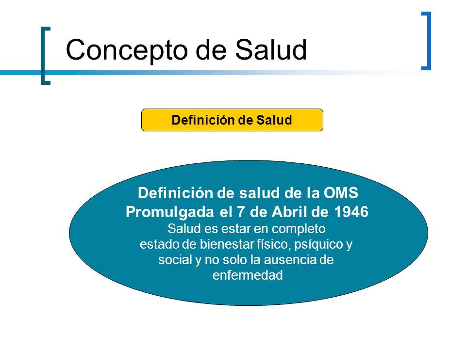 Definición de salud de la OMS Promulgada el 7 de Abril de 1946 Salud es estar en completo estado de bienestar físico, psíquico y social y no solo la a