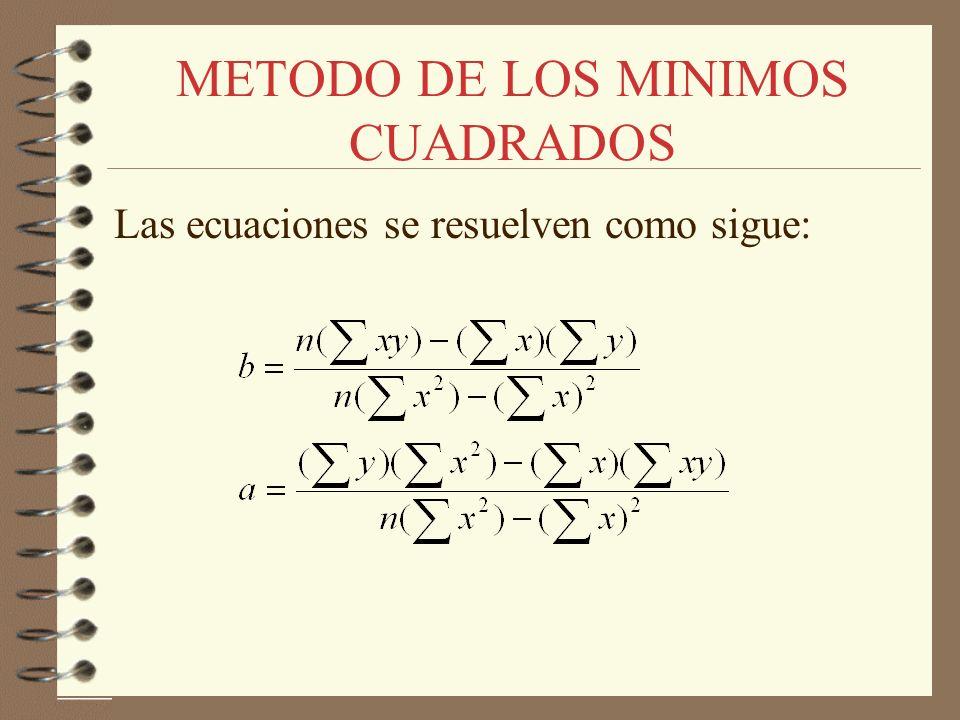 Las ecuaciones se resuelven como sigue: