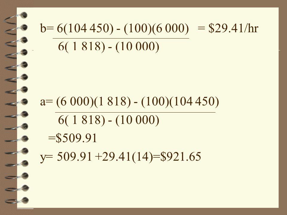 b= 6(104 450) - (100)(6 000) = $29.41/hr 6( 1 818) - (10 000) a= (6 000)(1 818) - (100)(104 450) 6( 1 818) - (10 000) =$509.91 y= 509.91 +29.41(14)=$9