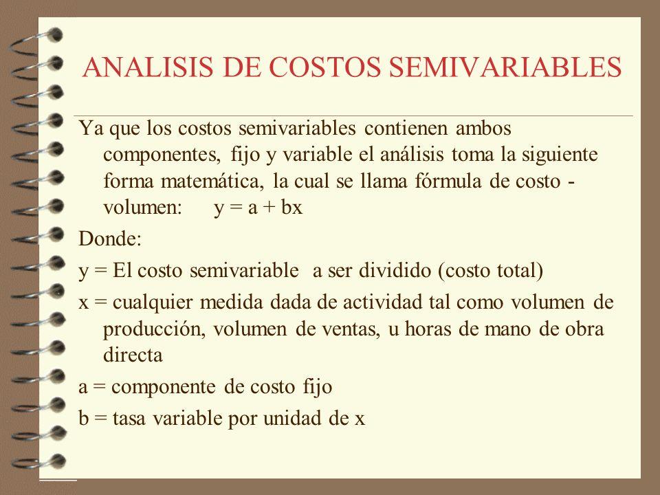 ANALISIS DE COSTOS SEMIVARIABLES Ya que los costos semivariables contienen ambos componentes, fijo y variable el análisis toma la siguiente forma mate