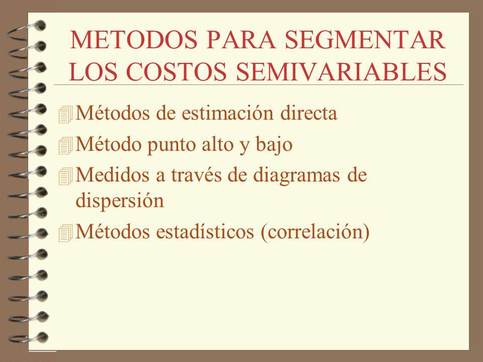 METODOS PARA SEGMENTAR LOS COSTOS SEMIVARIABLES 4 Métodos de estimación directa 4 Método punto alto y bajo 4 Medidos a través de diagramas de dispersi