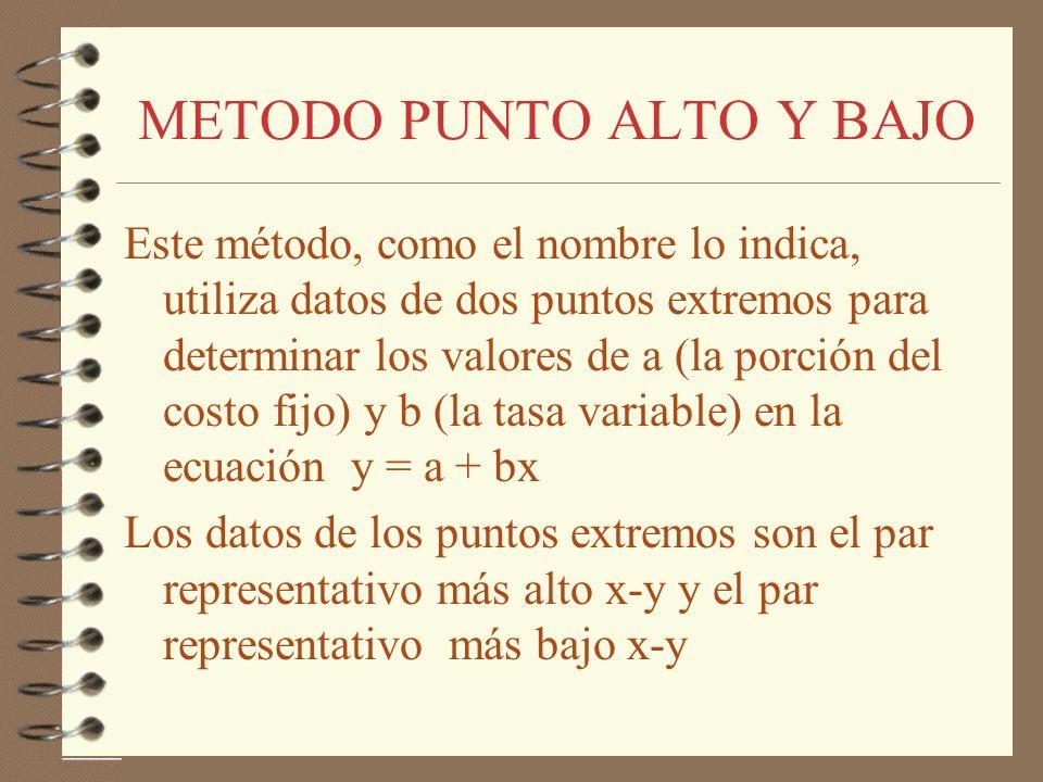 METODO PUNTO ALTO Y BAJO Este método, como el nombre lo indica, utiliza datos de dos puntos extremos para determinar los valores de a (la porción del