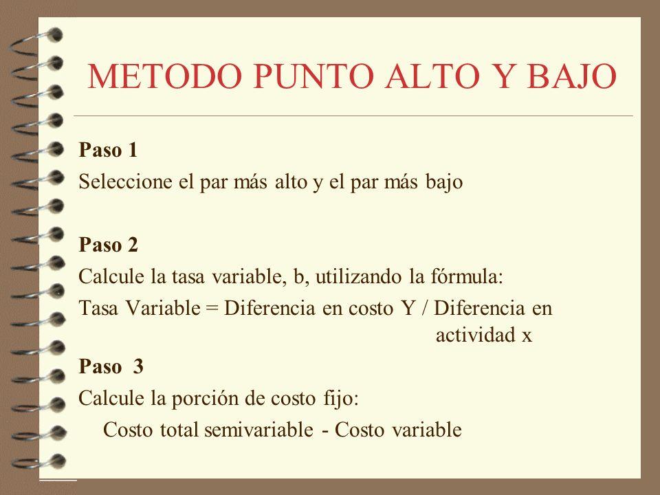 METODO PUNTO ALTO Y BAJO Paso 1 Seleccione el par más alto y el par más bajo Paso 2 Calcule la tasa variable, b, utilizando la fórmula: Tasa Variable