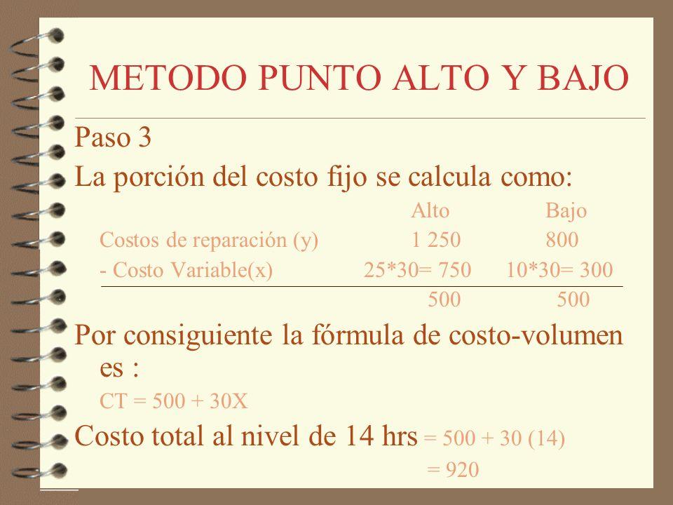 METODO PUNTO ALTO Y BAJO Paso 3 La porción del costo fijo se calcula como: AltoBajo Costos de reparación (y)1 250800 - Costo Variable(x) 25*30= 750 10