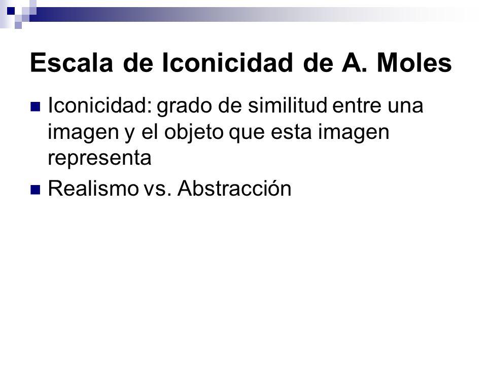 Escala de Iconicidad de A. Moles Iconicidad: grado de similitud entre una imagen y el objeto que esta imagen representa Realismo vs. Abstracción
