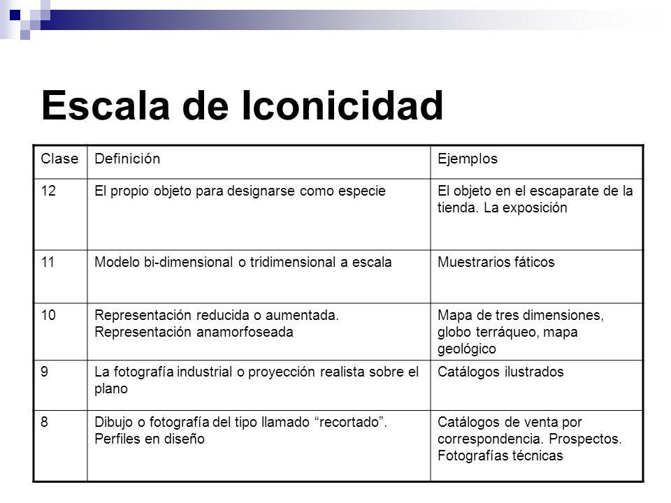 Escala de Iconicidad ClaseDefiniciónEjemplos 12El propio objeto para designarse como especieEl objeto en el escaparate de la tienda. La exposición 11M